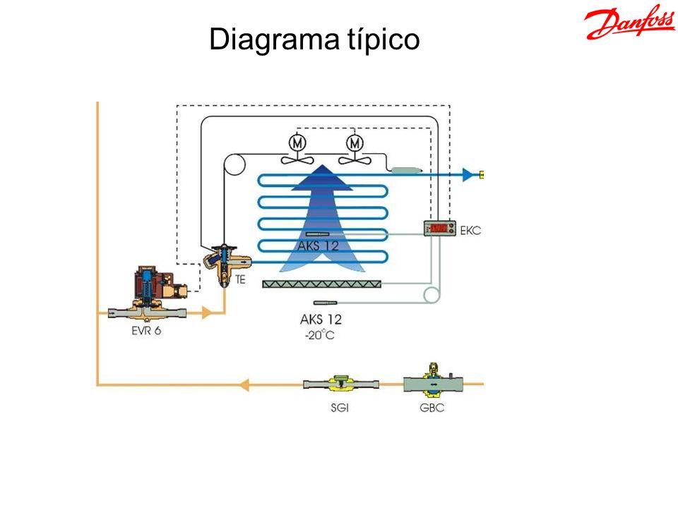 &[Archivo] Diagrama típico